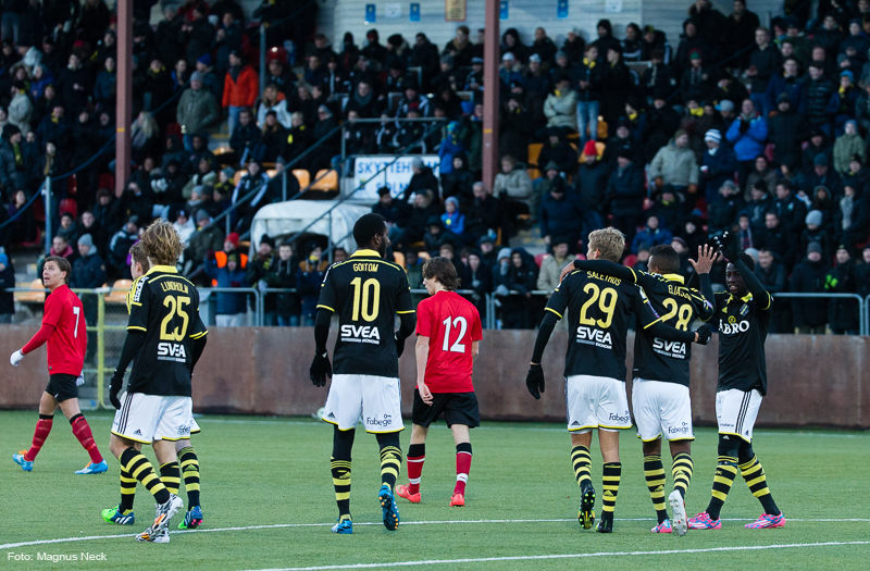 AIK Fotboll - Statistics and Predictions