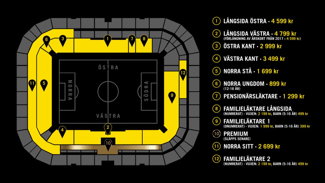 Arenakarta-Årskort-2018 (1)