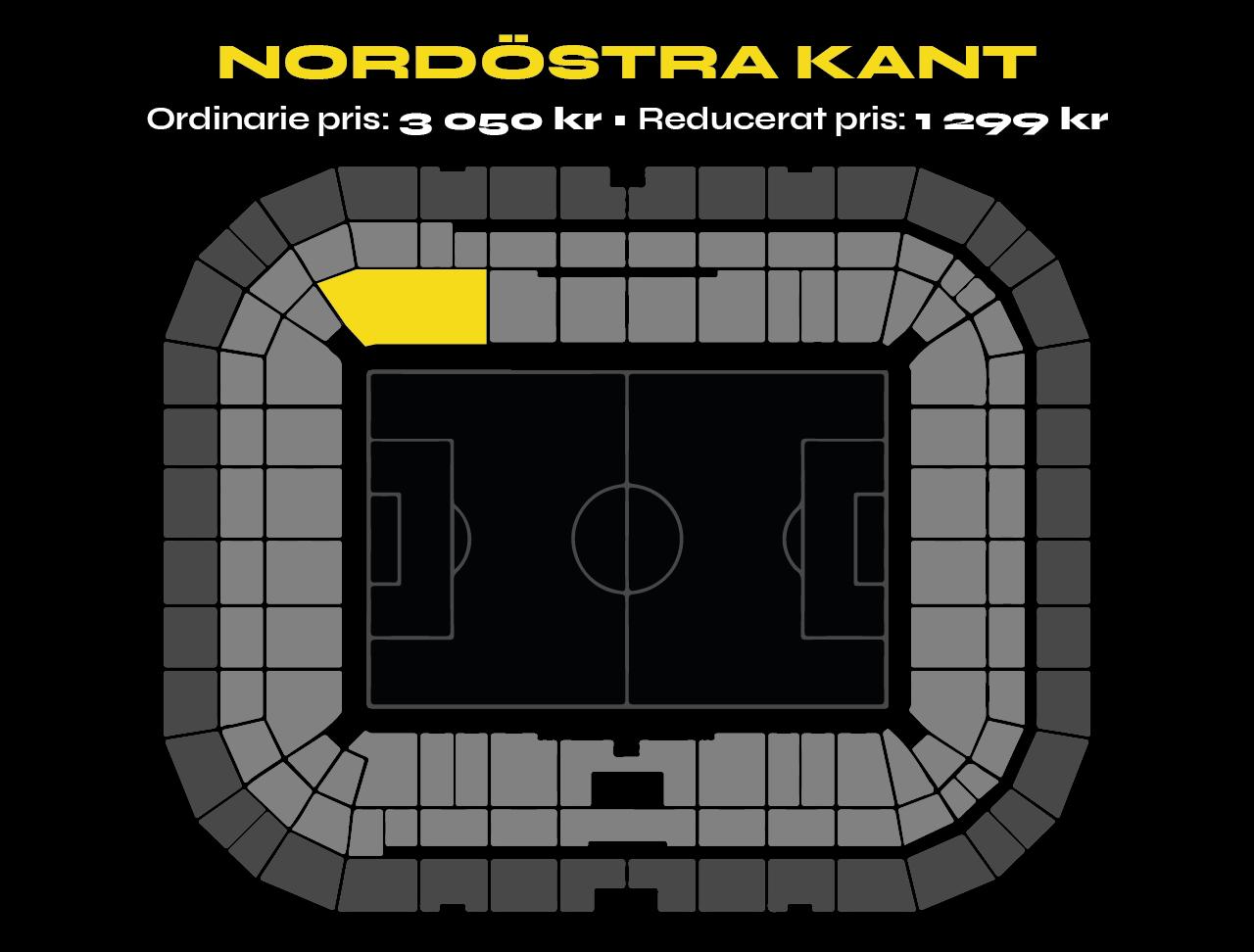 ÖstraKant