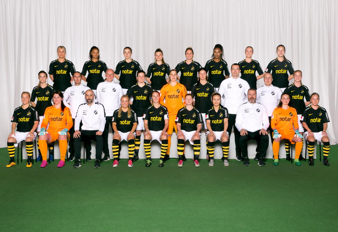 AIK-lagbild-2018