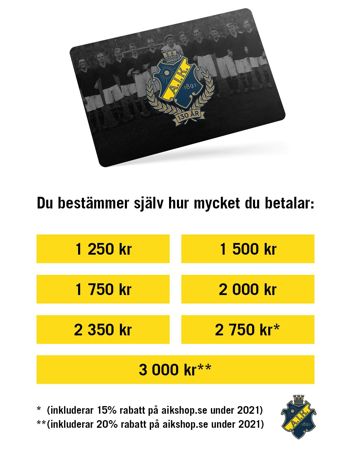 Prices_2021